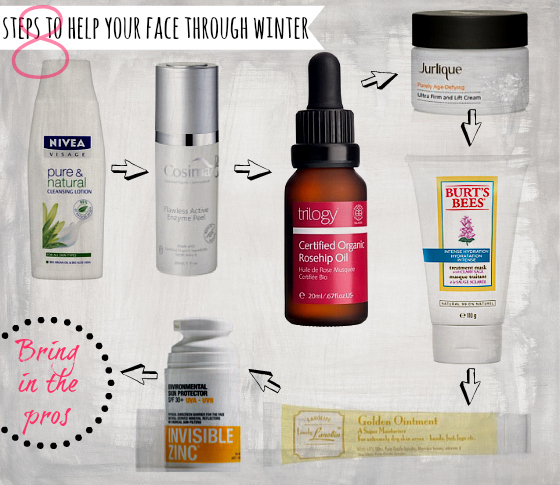 8 steps to help your face through winter | winter skincare tips