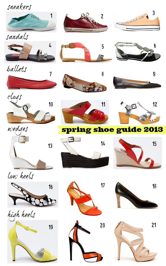 Spring Wardrobe Essentials  spring shoe guide 2013