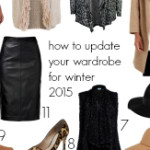 FEATURED How to update your wardrobe for winter 2015