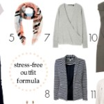 FEATURED Styling You wardrobe basics outfit formula